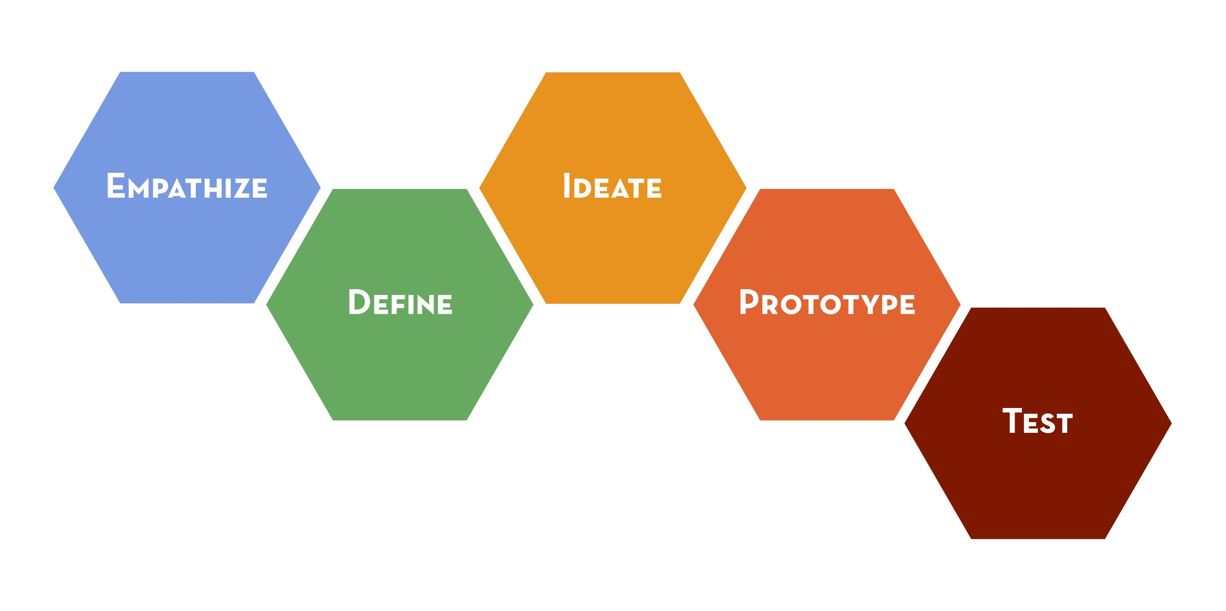 want a crash course in stanford s design thinking here it